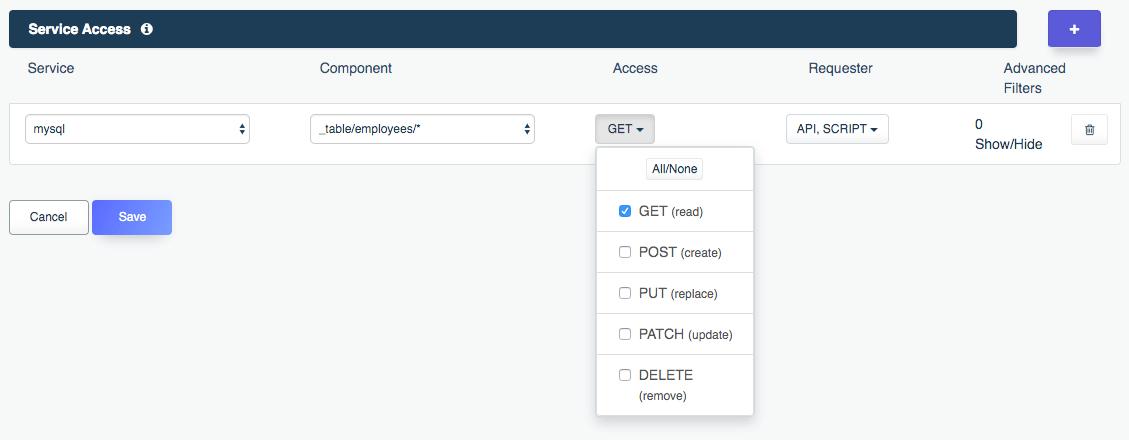 Making a MySQL API read only