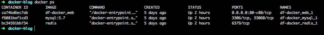 SQL Server API