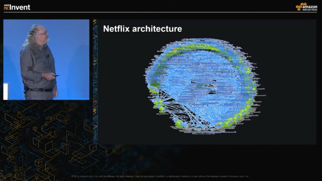 Netflix Senior Engineer Dave Hahn proudly showing off the Netflix microservices architecture