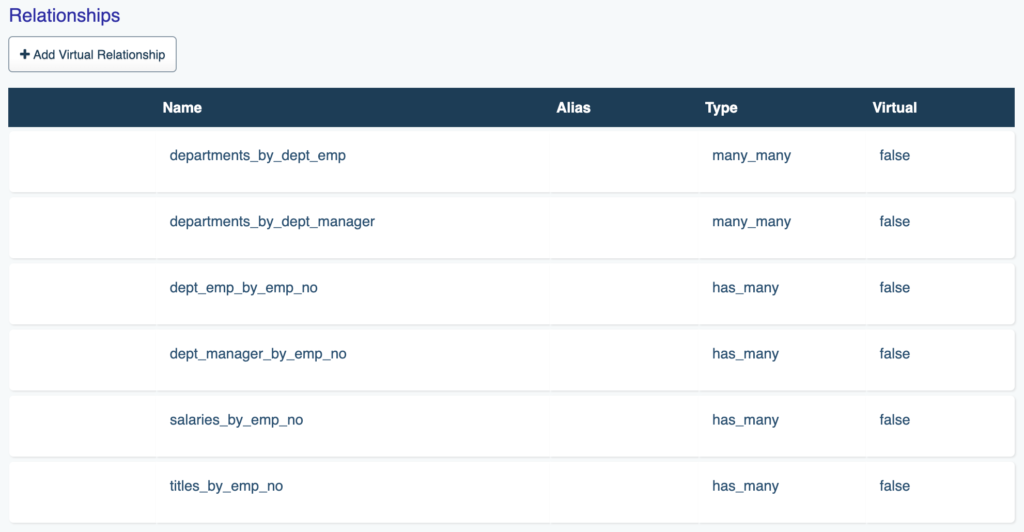 DreamFactory auto-generates JOIN aliases for foreign key relationships